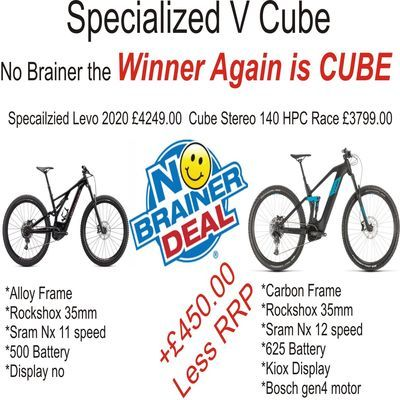 Specialized v Cube